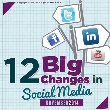 12 Big Changes In Social Media This Month (Nov 2014) | Kore Social Mix | Scoop.it