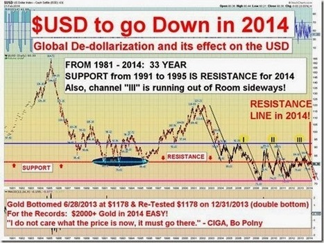 .@Sufiy: Gregory Mannarino: Pump and Dump Wealth Transfer Coming Soon DIA SPY QQQ   Gold and What Moves it.   Scoop.it