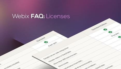 Webix FAQ: Licenses | Web Development and Software Testing | Scoop.it