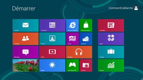 20 raccourcis clavier pour Windows 8 à connaître | L'e-Space Multimédia | Scoop.it