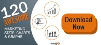 Marketing Statistics, Trends & Data - The Ultimate List of Marketing Stats | Accelerated Business Launch Kit | Scoop.it
