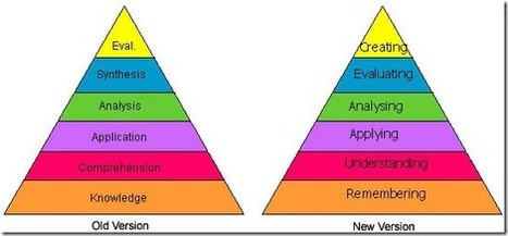 Bloom's Taxonomy: The 21st Century Version | Rethinking Public Education | Scoop.it