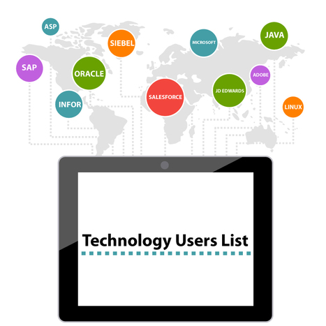 Purchase cost effective Technology Users Mailing Lists | Technology Databases | Scoop.it
