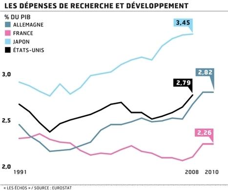 Geneviève Fiorasoannonce quinze mesures pour améliorer l'impact économique de la recherche | Enseignement Supérieur et Recherche en France | Scoop.it