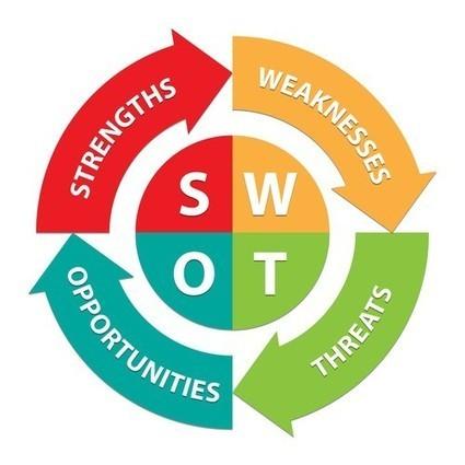 10 conseils pour réussir son analyse SWOT | Créativité et management | Analyse Stratégique | Scoop.it