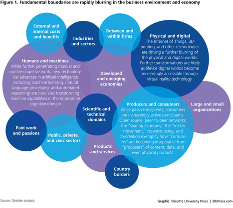 Blurring boundaries, uncharted frontiers: Part of the Business Trends series | Learning and Working | Scoop.it