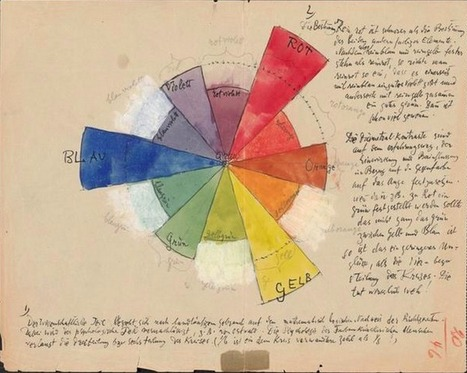 3,900 Pages of Paul Klee's Personal Notebooks Are Now Online, Presenting His Bauhaus Teachings (1921-1931) | Aristotle University - Library | Scoop.it
