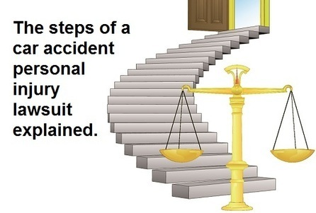 What are the Steps of a Car Accident Personal Injury Lawsuit? | David Azizi Personal Injury | Scoop.it