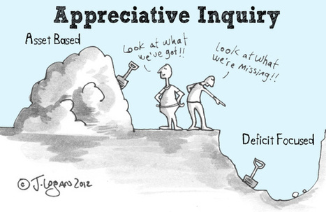app-inq.jpg (610x396 pixels) | Strengths based approaches - Appreciative inquiry  - Solution Focus - Involve Consulting | Scoop.it