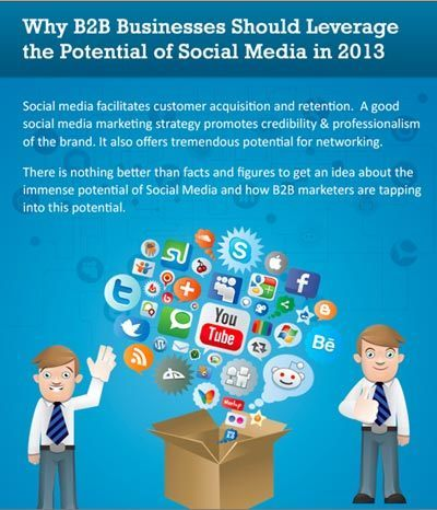 Why B2B Brands Must Invest In Social Media [INFOGRAPHIC] | Social Marketing Revolution | Scoop.it