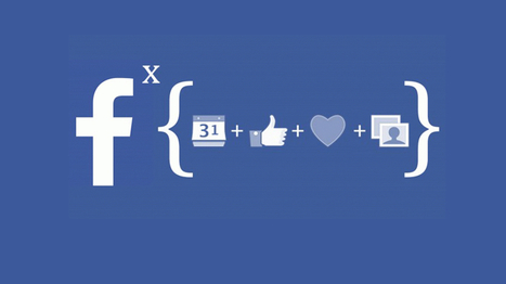 Facebook: ¿Cómo volver al modo cronológico en mi muro? | Redes Sociales_aal66 | Scoop.it