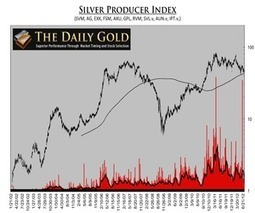The Soros Position Nobody is Talking About | The Daily Gold | Gold and What Moves it. | Scoop.it