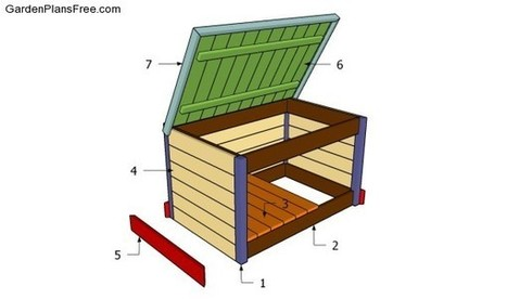 Deck Box Plans | Free Garden Plans - How to build garden projects | Deck Projects | Scoop.it