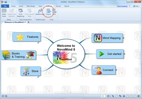 Creating a PowerPoint Presentation from NovaMind Slides | Into the Driver's Seat | Scoop.it