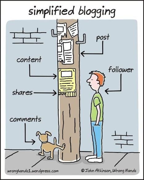 Simplified blogging | Culture digitali | Scoop.it