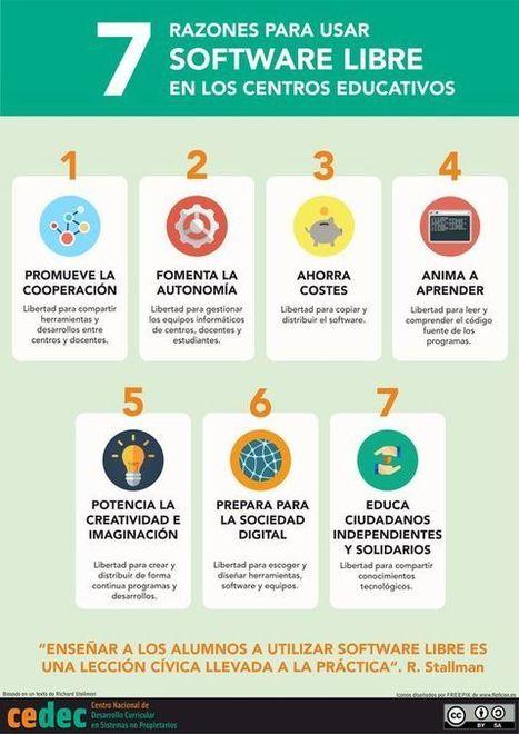 7 razones para usar software libre en los centros educativos | Educación 2.0 | Scoop.it
