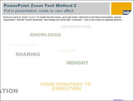 FREE PowerPoint Twitter Tools   Business Analytics   Technologie et pédagogie   Scoop.it