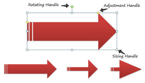 Shapes in PowerPoint 2010 | PowerPoint Presentation | Gagner une heure par jour | Scoop.it