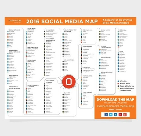 Social Media Map by Overdrive Interactive | Outils Social Media | Scoop.it