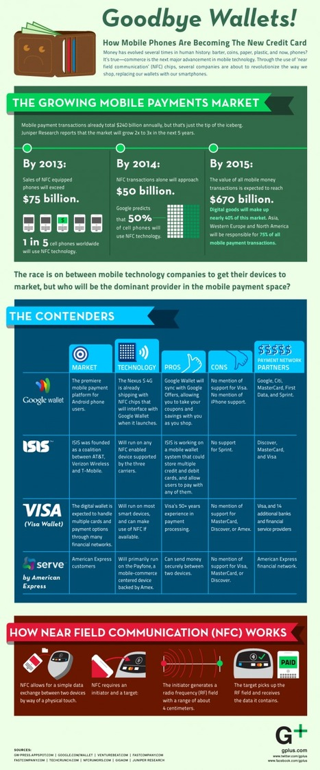 The Future of Mobile Payments Infographic - Gotta Be Mobile | Infographics Galore | Scoop.it