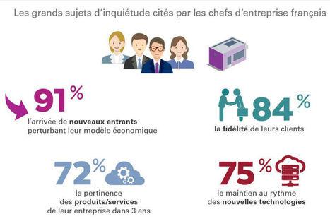 91% des chefs d'entreprise français craignent de se faire ubériser | 694028 | Scoop.it