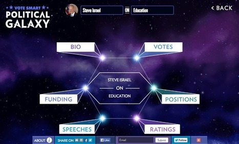 Does Voting Matter? Interactive Visualizations To Learn About The Midterm Elections | Design in Education | Scoop.it