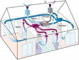 VMC Double flux Maison'air® DF HR BC   [avniR] : Pensée Cycle de Vie - ACV - éco-conception - affichage environnemental   Scoop.it