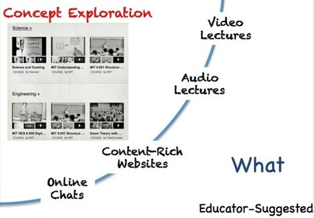 Flipped Classroom: The Full Picture for Higher Education | Education Matters | Scoop.it