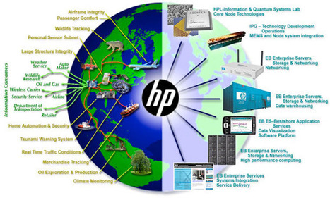 Top 10 Internet of Things Developments of 2010 | Open Source Hardware News | Scoop.it