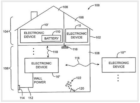 Apple brevette des détecteurs de fumée intégrés dans ses appareils | Veille technologique et brevets d'invention | Scoop.it