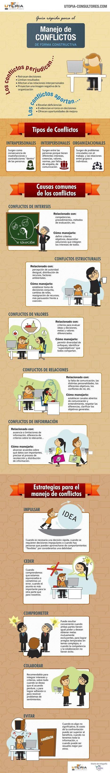 Manejo de conflictos de forma constructiva (infografía) | Mobility | Scoop.it