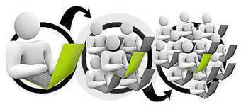 Professional Traffic Marketing System   Rosalind9xy   Scoop.it