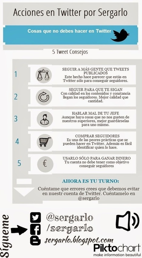 Cosas que no debes hacer en Twitter #infografia #infographic #socialmedia | Seo, Social Media Marketing | Scoop.it