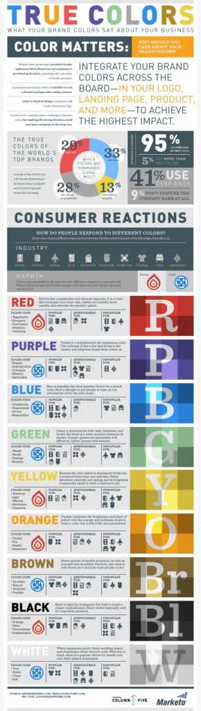 What Your Brand Colors Say About Your Business? [INFOGRAPHIC ... | timms brand design | Scoop.it