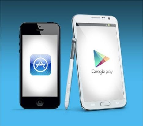 10 pasos para crear un app para Iphone, Ipad o Android   IPad-nology   Scoop.it