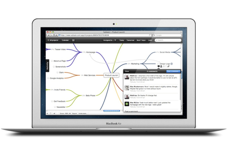 Subtask wants to fuse mind-mapping with project management | Web Project Management | Scoop.it