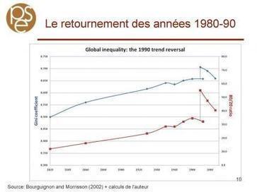 Le danger des lignes Maginot des inégalités croissantes | Je, tu, il... nous ! | Scoop.it
