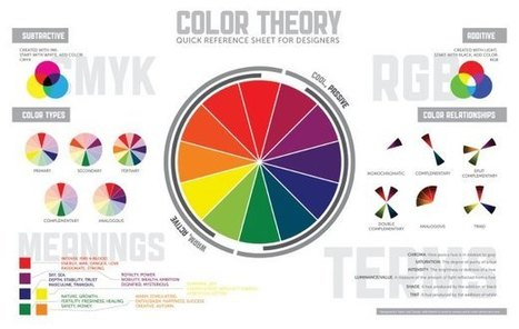 Colours Evoke Emotions. You Must Learn to Use Them in Your Website   Digital Marketing   Scoop.it