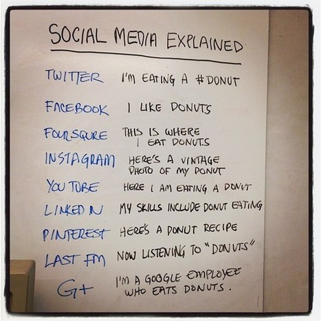 Social Media Explained by Donuts | Decisions, complexity, visualisation | Scoop.it