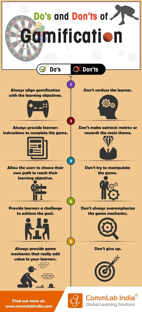 5 Do's and Don'ts of Gamification [Infographic] | Améliorons le elearning | Scoop.it