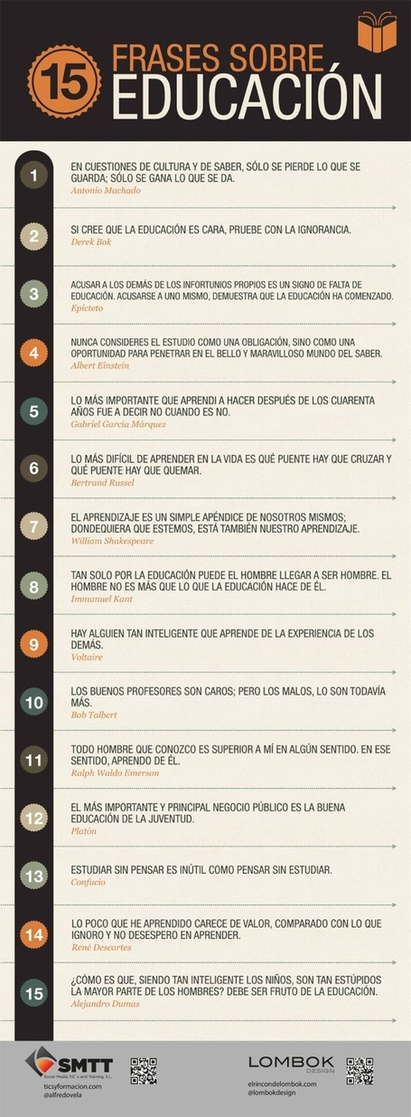 Like-learning 15 frases sobre educación para pensar | Aprendiendo a Distancia | Scoop.it
