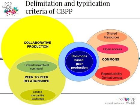 Delimiting Commons-Based Peer Production | P2PValue | Peer2Politics | Scoop.it