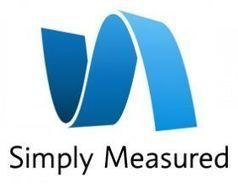 Instagram Analysis Tool: Simply Measured | Social Media News & Tidbits | Scoop.it