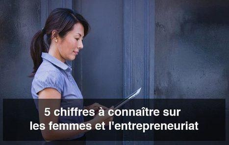 5 chiffres à connaître sur les femmes et l'entrepreneuriat ! - Blog freelance | entrepreneurship - collective creativity | Scoop.it