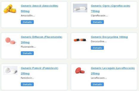 Online Generic Antibiotic and Antiviral Medicines India | Meds4World | Scoop.it