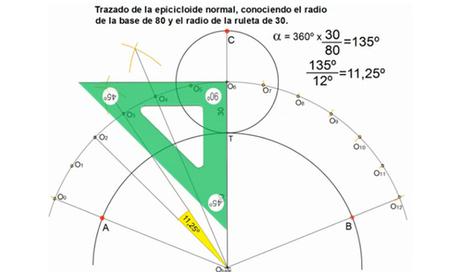 Dibujo técnico de bachillerato- Geometría plana: 152 videos para comprender los conceptos geométricos -aulaPlaneta | Recull diari | Scoop.it