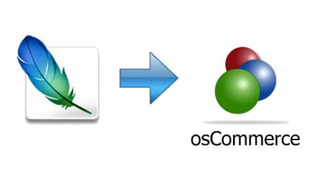 PSD to OsCommerce Conversion | Blog,Article,Press Release | Scoop.it