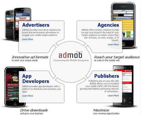 Admob Promouvoir et Monétiser son Application Mobile   Agence Referencement Belgique: société référencement google   Admob   Scoop.it