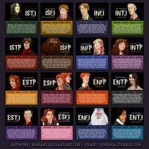 Harry Potter Myer-Briggs Chart | Visual.ly | Personality Type @ Work | Scoop.it