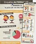 Infographie : 68% des alternants ont des difficultés à trouver une entreprise - Mode(s) d'emploi, toute l'actualité du recrutement | Ressources de la formation | Scoop.it